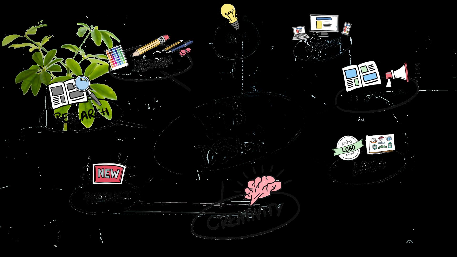 avratec webdesign